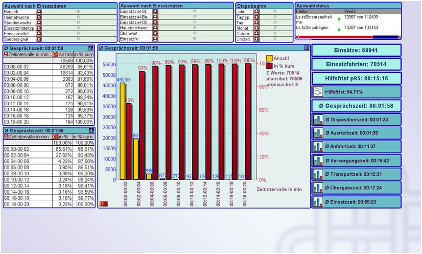 5.Screenshot.Gespraechzeit.jpg